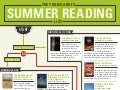 The Young Adult Reading List
