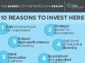 10 good reasons to invest in the Quebec City Metropolitan Region