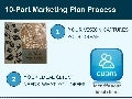10 part marketing plan process infographic