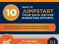 10 Ways to Jumpstart Your Data-Driven Marketing Efforts [Infographic]