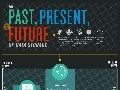 The Past, Present, and Future of Data Storage