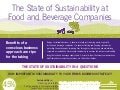 The state of sustainability at food and beverage companies