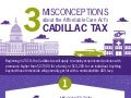 3 Misconceptions About the Affordable Care Act's Cadillac Tax