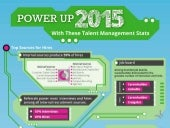 Power up 2015 With These Talent Management Stats!