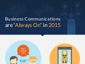 Infographic: 4 Trends in Workplace Communication