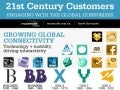21st century-customers-infographic