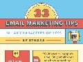 33 Email Marketing Tips, in 140 characters or less