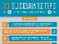33 SlideShare Tips, in 140 characters or less