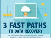 Three Fast Paths to Data Recovery