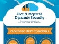 INFOGRAPHIC: 4 Imperatives to Safeguard Your Move to Cloud and Reduce Risk
