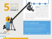 5 Factors of Video Ads Viewability Rate  - Think with Google