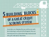 5 building blocks of a great scoring system