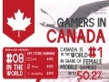 Infographic: The Canadian Games Market