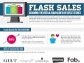 Flash Sales Becoming the Virtual Equivalents of Outlet Stores