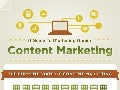 A Beginners Guide to Content Marketing