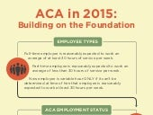 ACA in 2015 - Building on the Foundation
