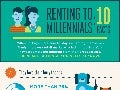 Renting to Millennials: 10 Facts You Need to Know
