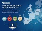 [Infographic] Who are the European Internet Users?