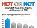 Hot or Not: Best Methods for Finding B2B Customers in 2014