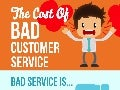 The True Cost of Bad Customer Service