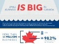 Small business is BIG in Canada (2013)