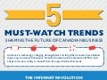 5 must-watch trends shaping the future of Canadian business (infographic)