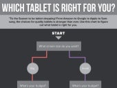 Which Tablet Is Right for You?