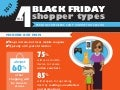 The 4 Black Friday Shopper Types - Infographic