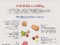 The Blogging Food Groups: A Well-Balanced Diet of Content [INFOGRAPHIC]