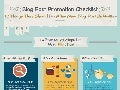 Blogpost Promotion Checklist: 12 Things They Should do After New Blog Post