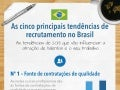 Brazil Recruiting Trends Infographic 2013 | Portuguese
