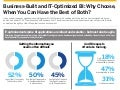 Business-Built and IT-Optimized BI: Why Choose, When You Can Have the Best of Both? Infographic