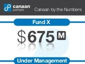 Canaan Partners - FundX by the Numbers