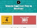 Cascades Band Goa's year 2013 on SlideShare