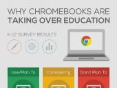 Chromebooks in K-12 Education Survey Results