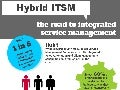 Hybrid ITSM – Road to Integrated service Management (Infographic 2013)