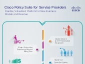 Cisco Policy Suite for Service Providers