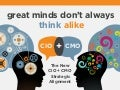 The New CMO-CIO Alignment [Infographic]