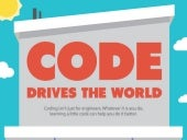 How Code Drives the World