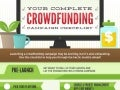 Your Complete Crowdfunding Campaign Checklist