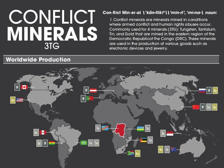 Conflict Minerals Conflict Mineral Compliance