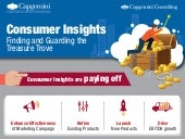 Consumer insights: Finding and Guarding the Treasure Trove Infographic