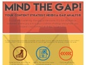 Your Content Strategy Needs a Gap Analysis