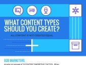 What Content Types Should You Create?