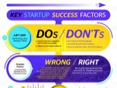 [INFOGRAPHIC] 4 Factors that Make Startups Successful