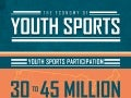 The Economy of Youth Sports