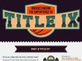 Understanding The Importance Of Title IX