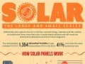 Solar: The Large and Small Scale