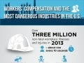 Workers' Compensation And The Most Dangerous Industries In The U.S.
