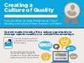 Creating a Culture of Quality - Four Actions to Help Employees Live Quality and Unock New Sources of Value